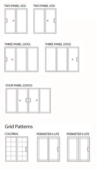 Sliding Glass Patio Door Style Chart