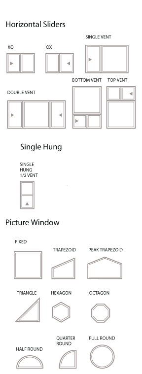 Home Window Style Chart